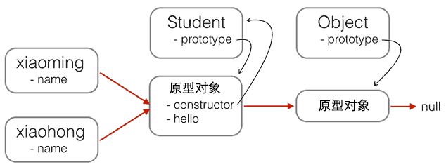 student_prototype_1.png